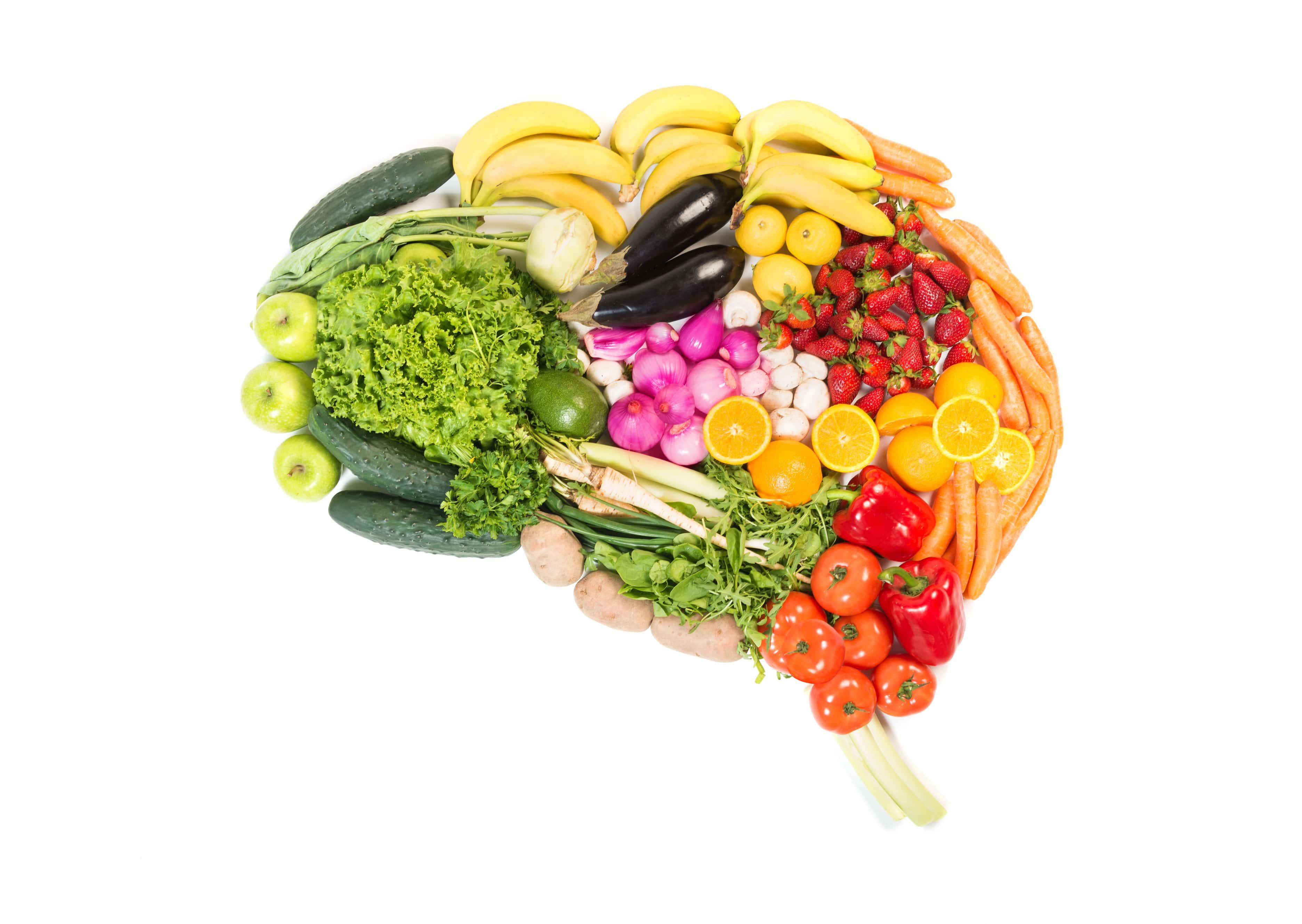 Fruit and Veg Mindset